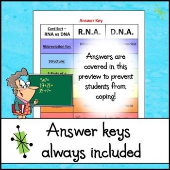 Card Sort - RNA vs DNA