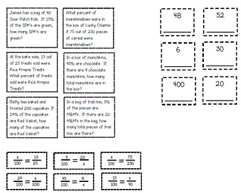 Card Sort:  Solving Percent Problems with 2 levels