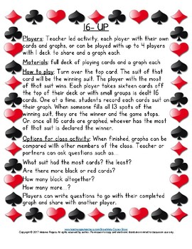 Card and Dice Math Games