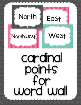 "Cardinal Direction 8.5x11"" posters (Word Wall)"