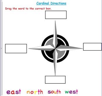 Cardinal Direction Smart board Activities:
