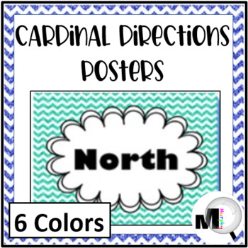 Cardinal Directions Signs – Chevron Theme Glitter (6 color choices)