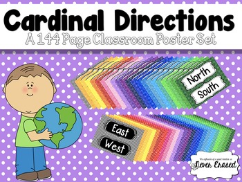 Cardinal Directions Posters