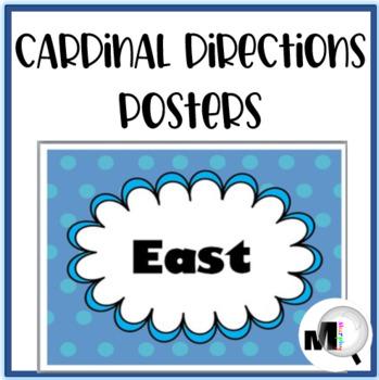 Cardinal Directions Posters - {Blue Polka Dot Theme}