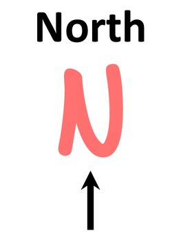 Cardinal Directions Posters: North, South, East, and West