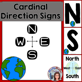 Cardinal Directions Posters Red Theme