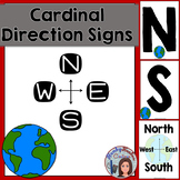 Cardinal Directions Posters Red Theme Freebie