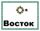 Cardinal Directions in Russian Posters