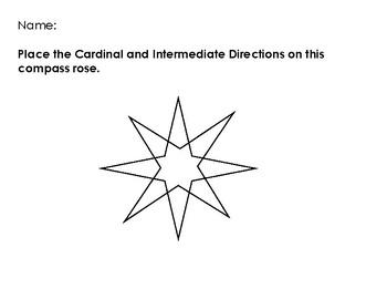 Cardinal/Intermediate Directions