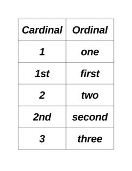 Cardinal & Ordinal Numbers Concentration/Matching/Sorting