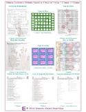 Cardinal and Ordinal Numbers Spanish 4 Worksheet-2 Game-1 Exam Bundle