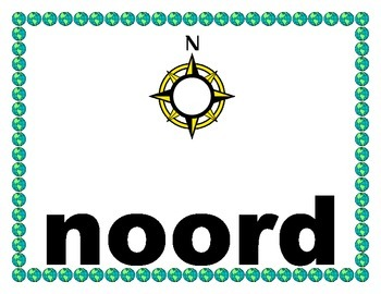 Cardinal Directions in Dutch Posters