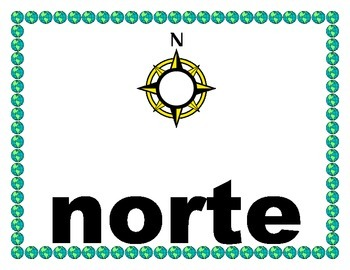 Cardinal Directions in Spanish Posters