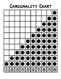 Cardinality Chart