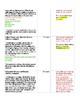 Cardinality Lesson Plan
