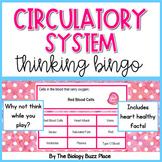 Cardiovascular System Thinking Bingo Game (PDF)