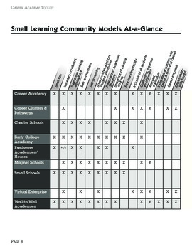 Career Academy Toolkit