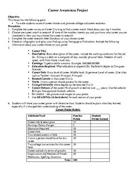 Career Awareness Research Project