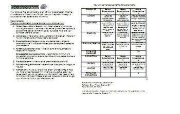 Career Brochure Lesson Plan