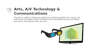Career Cluster: Arts, A/V Technology & Communications