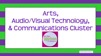 Career Cluster:  Arts, Audio/Visual Technology, & Communications