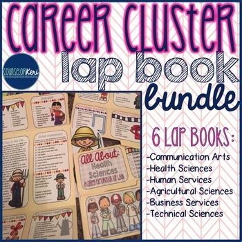 Career Cluster Community Helper Lap Book Set for Career Exploration