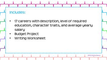 Career Cluster:  Finance