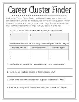 Career Cluster Finder Worksheet - for use with Naviance