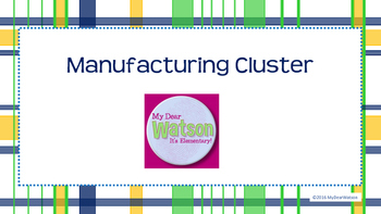 Career Cluster:  Manufacturing