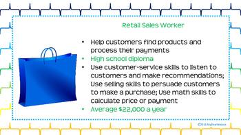 Career Cluster:  Marketing