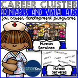 Career Cluster Printables/Posters