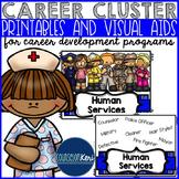 Career Cluster Printables/Posters