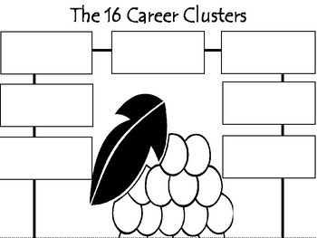 Career Clusters Interactive Activity
