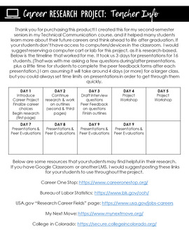 Career Research Project: Help students prepare for the future!