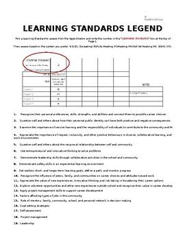 Career Education Assessment
