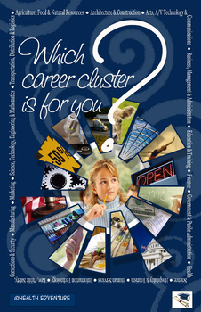 Career Education: Career Cluster Poster