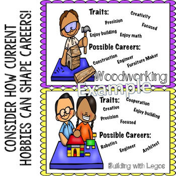 Career Education Classroom Guidance Lesson: Turning Hobbies into Careers