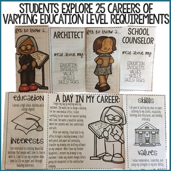 Education Levels Career Classroom Guidance Lessons -Elementary School Counseling