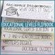 Education Levels Career Classroom Guidance Lessons -Elemen