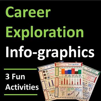 Career Exploration Activity Info-Graphics