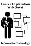 Career Exploration - Information Technology