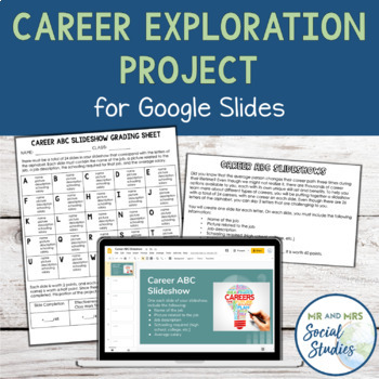 Career Exploration Project: Career ABC Slideshow for Google Slides