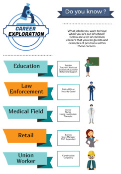 Career Exploration Visuals