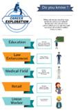 Career Exploration Visuals