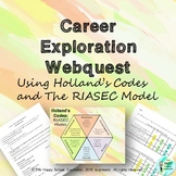 Career Exploration Hollands Code + RIASEC Model Webquest