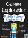 Career Exploration Webquest - Middle School