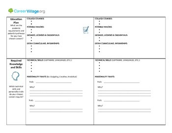 Career Guidance for Students, from Professionals - WORKSHEET