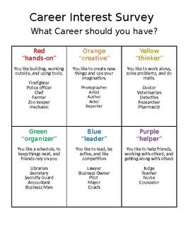 Career Interest Survey - FREE!