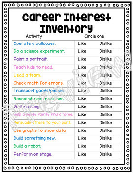 Influential image within printable career interest inventory