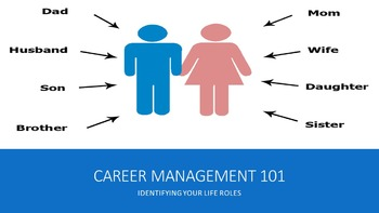 Career Management 101:  Identifying Your Life Roles Lesson